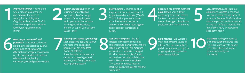 10 reasons to use Bio-Sul Sulphur fertilizer